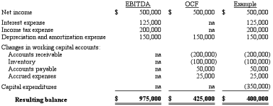 how to calculate external financing 2018-8-17 calculate your eligibility and determine your monthly  all applications for financing are subject to credit evaluation and approval and hlb  external link.