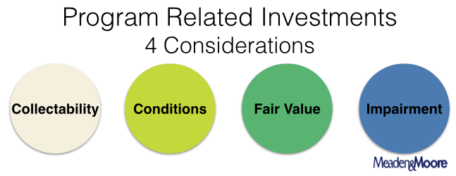 Program-Related-Investments-Considerations