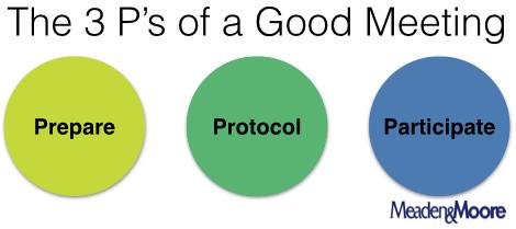 Good-Meeting-3-Ps